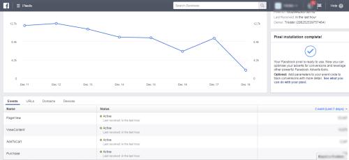Co dělat, když nefunguje retargeting na Google nebo na Facebooku?