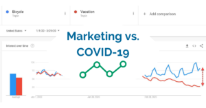 What to do in marketing during the COVID-19 epidemic